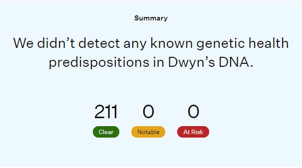 MyDogDNA_Dwyn.jpg